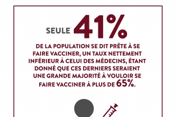SONDAGE EXCLUSIF: LES TUNISIENS, LE COVID-19 ET L'INTENTION DE SE FAIRE VACCINER